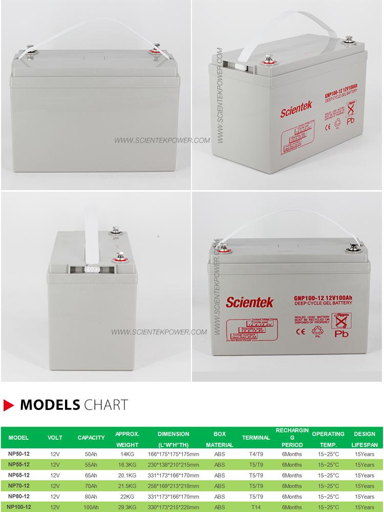 12V-100AH-battery-详情页_02.jpg