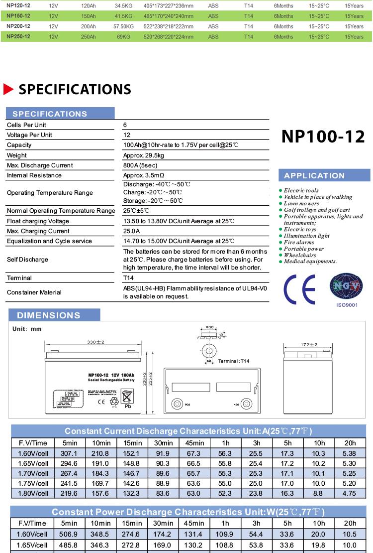 12V-100AH-battery-详情页_03.jpg