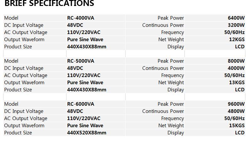 2u-4-6K48v-telecom-inverter-charger_07.jpg